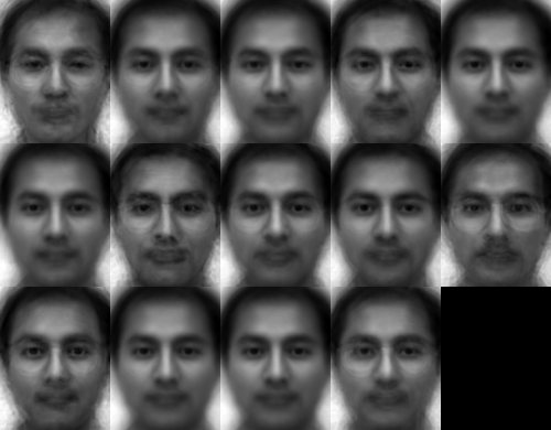 Face Recognition with OpenCV — OpenCV 2 4 13 7 documentation