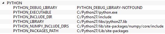 Install OpenCV-Python in Windows — OpenCV 3 0 0-dev documentation