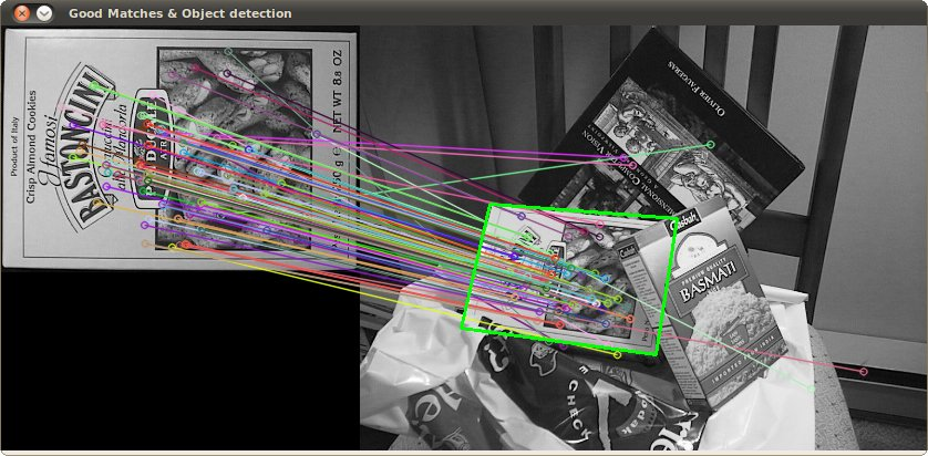 Features2D + Homography to find a known object — OpenCV 3 0 0-dev