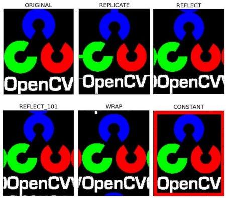 Basic Operations on Images — OpenCV 3 0 0-dev documentation