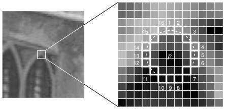FAST Algorithm for Corner Detection — OpenCV 3 0 0-dev documentation