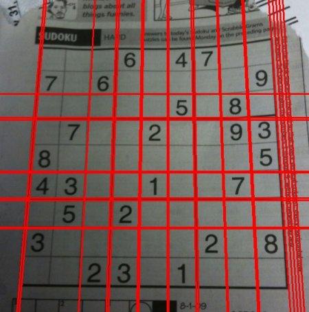 Hough Line Transform — OpenCV 3 0 0-dev documentation