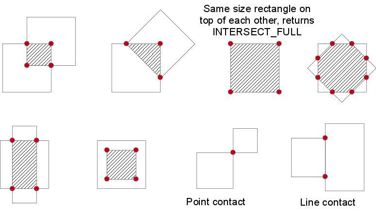 Structural Analysis and Shape Descriptors — OpenCV 3 0 0-dev
