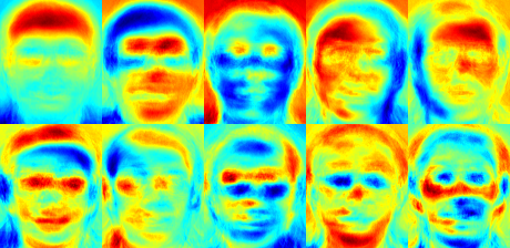 Opencv Face Recognition With Opencv