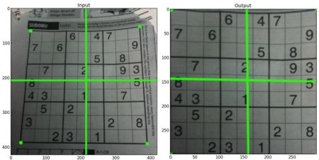 OpenCV: Geometric Transformations of Images