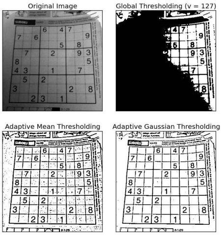 Tutorial opencv pdf