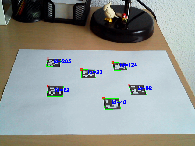 Opencv Detection Of Aruco Markers