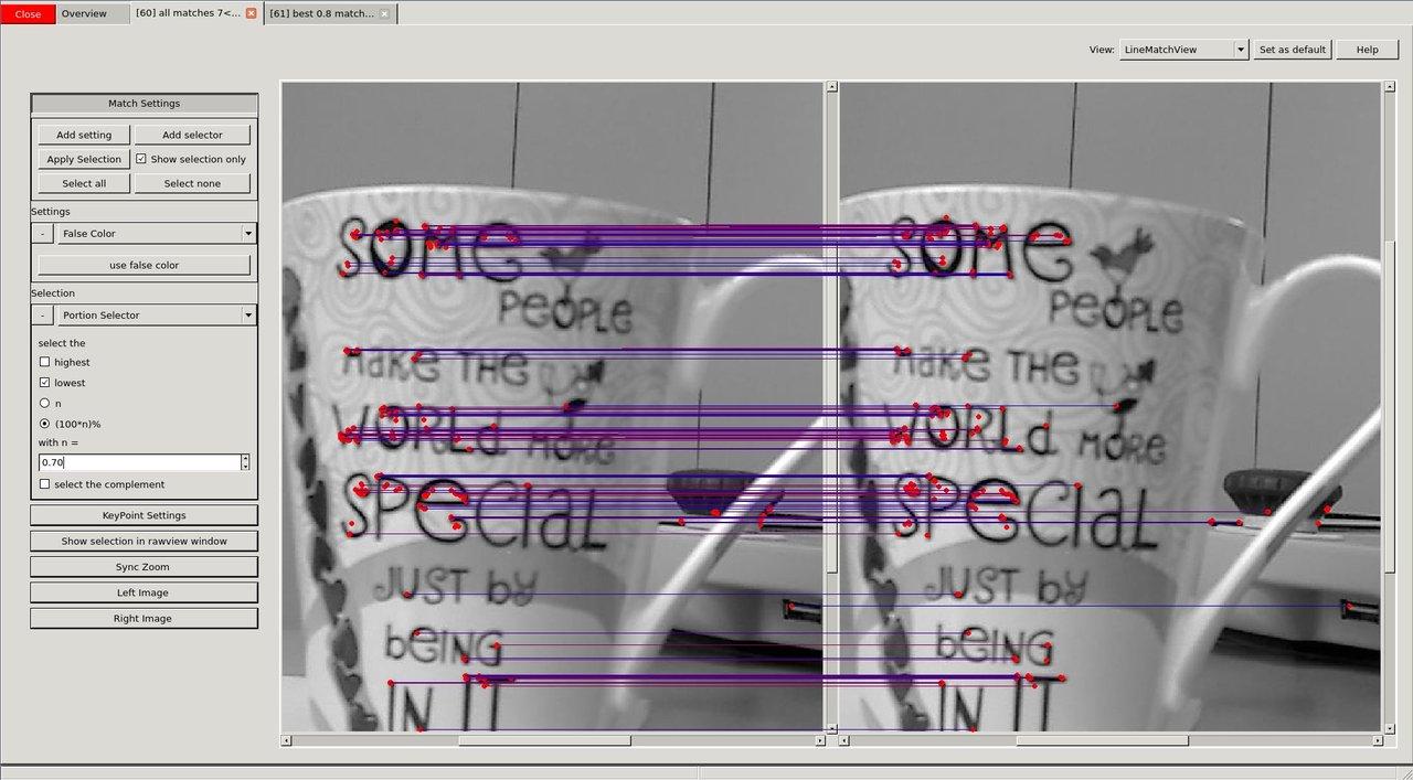 OpenCV: Interactive Visual Debugging of Computer Vision