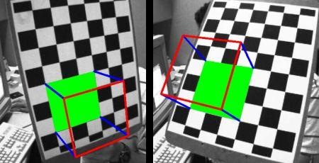 OpenCV: Pose Estimation