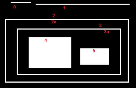 OpenCV: Contours Hierarchy