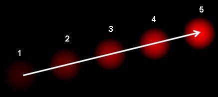 Opencv Optical Flow