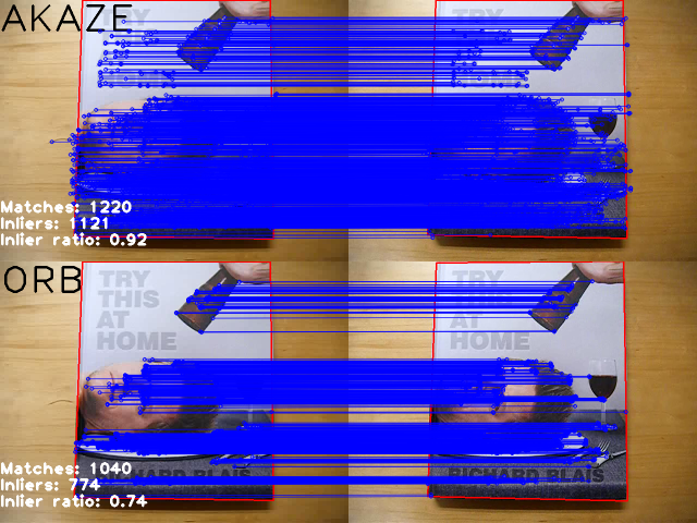 OpenCV: AKAZE and ORB planar tracking