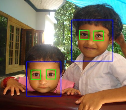 opencv  face detection using haar cascades