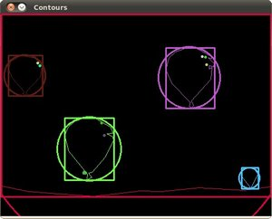 OpenCV: Creating Bounding boxes and circles for contours
