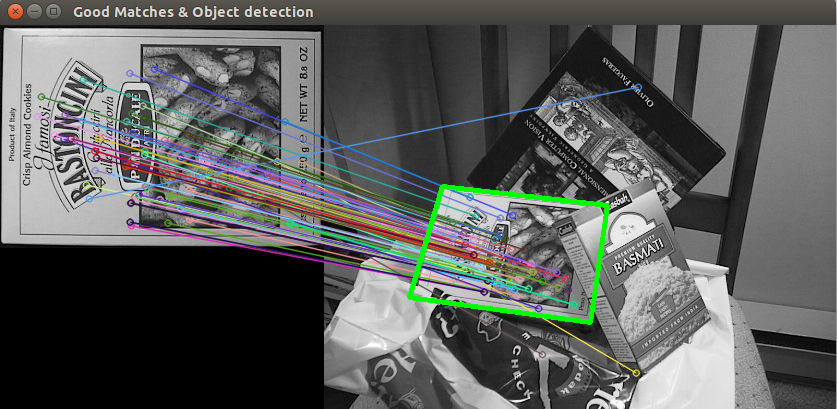 OpenCV: Features2D + Homography to find a known object