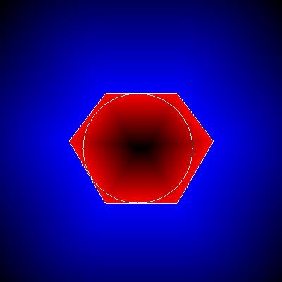 OpenCV: Point Polygon Test