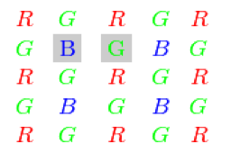 OpenCV: Color conversions