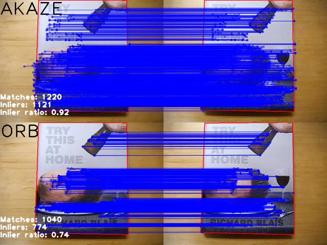 OpenCV: AKAZE and ORB planar tracking