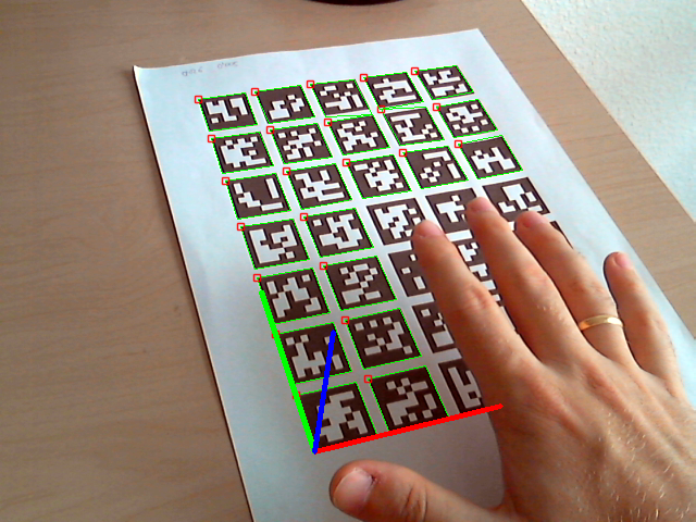 OpenCV: Detection of ArUco Boards