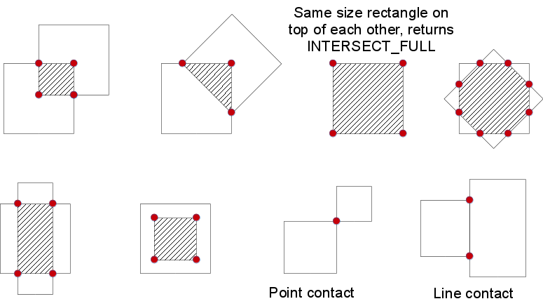 OpenCV: Structural Analysis and Shape Descriptors