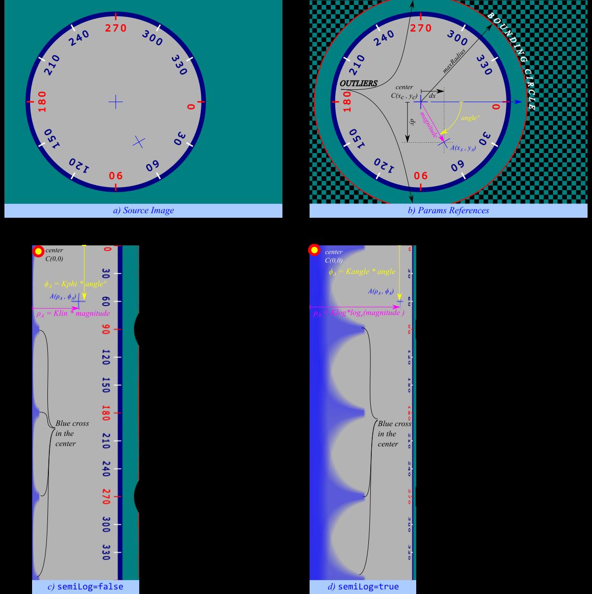 OpenCV: Geometric Image Transformations