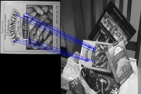 OpenCV: Feature Matching