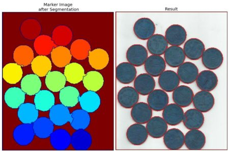 OpenCV: Image Segmentation with Watershed Algorithm